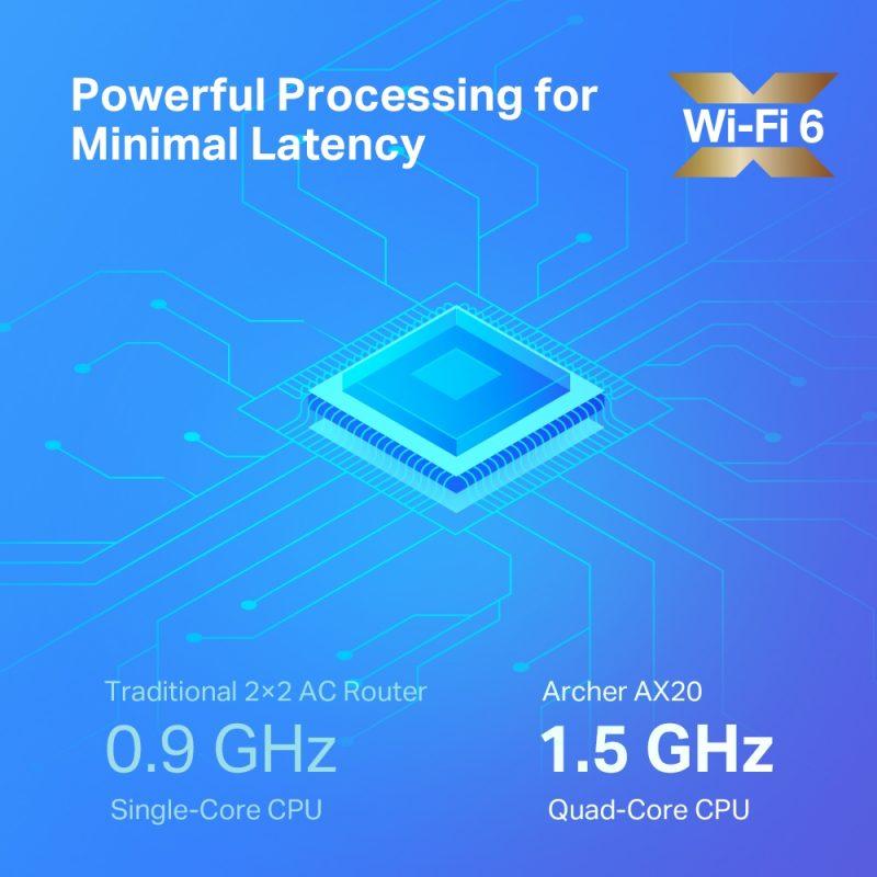 Router TP-Link WiFi 6 AX20 Gigabit Quad Core AX1800 Doble Banda Nueva Version WiFi 6 4