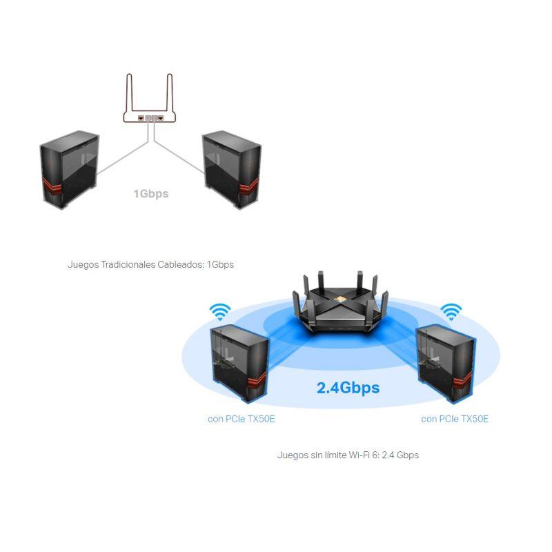 Adaptador PCIe TP-Link Archer TX50E AX3000 Wi-Fi 6 Dual Band Gamer Y Bluetooth 5.0 4