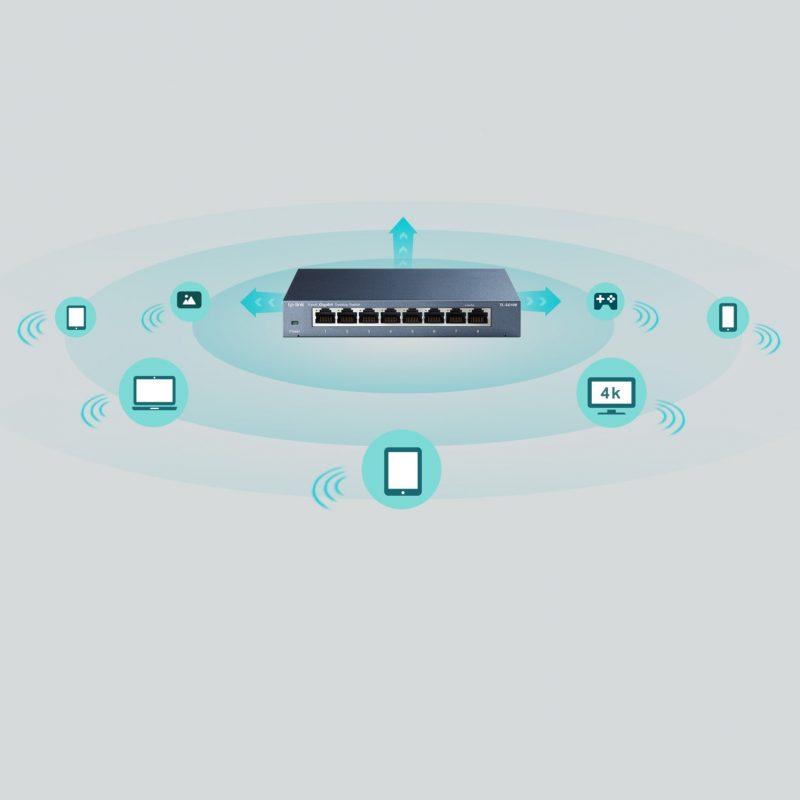 Switch TP-Link TL-SG108 8 Puertos Gigabit 10/100/1000 Mbps Carcasa de Metal 3