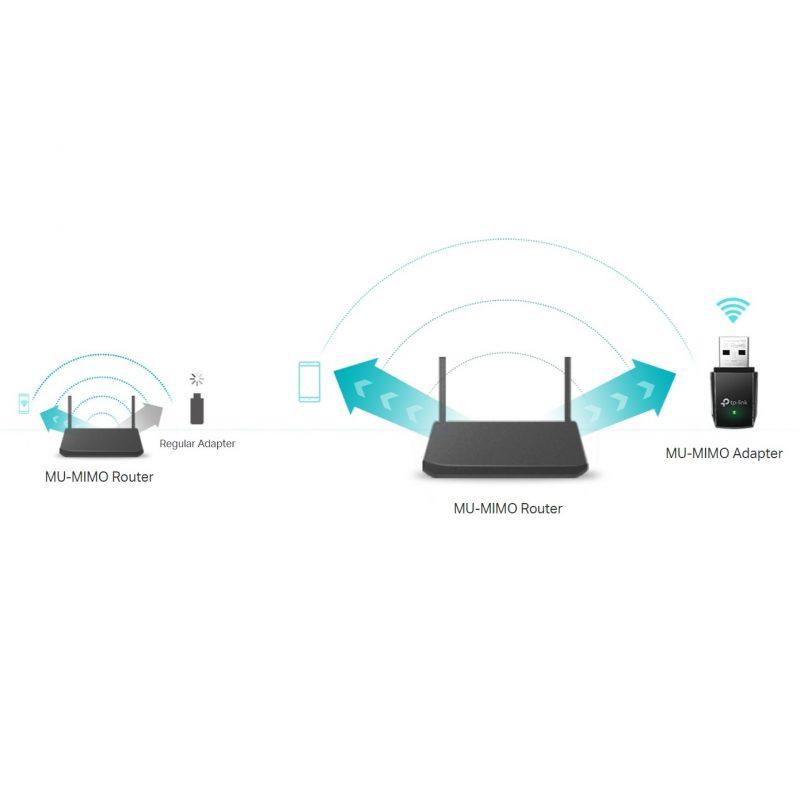 Antena USB Receptor de WiFi TP-Link Archer T3U Mini MU-MIMO AC1300 Doble Banda Ultrarápida 4