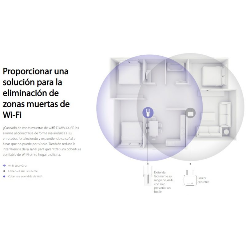 Extensor Amplificador de Señal WiFi Mercusys MW300RE 300Mbps Triple Antena 4