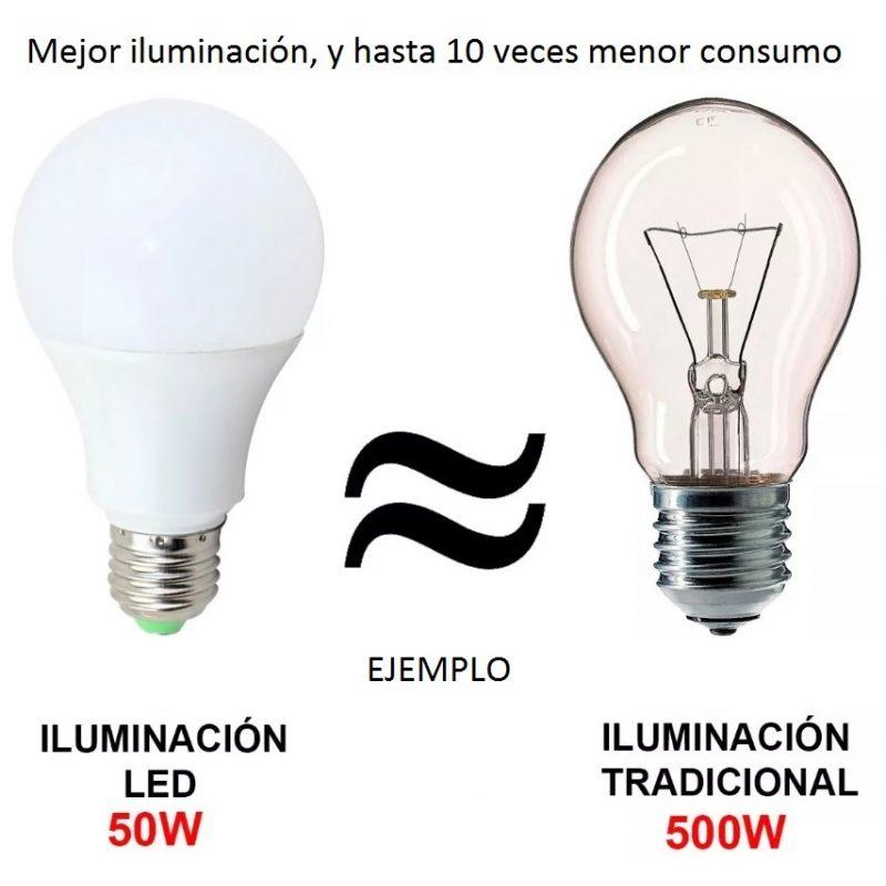 Foco LED 50W Exterior IP65 220v con Sensor Movimiento - Luz Cálida 4